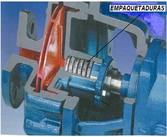 Figura N° 15-4.- Foto mostrando el corte de una de una caja de empaquetaduras.