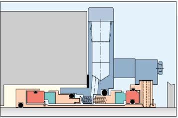 Figura N° 15-10.- Diagrama de un sello mecánico doble.