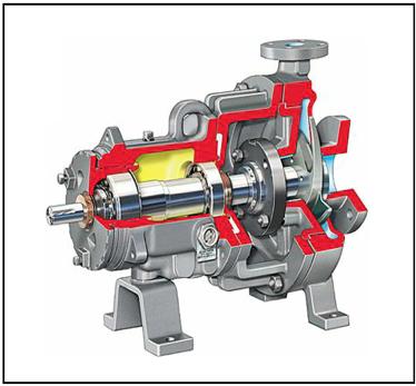 Figura N° 20-2.- Diagrama en corte de una bomba de succión frontal tipo OH1.